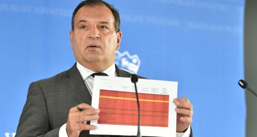 Ministar Beroš upozorava da hladnije vrijeme i boravak u zatvorenom pridonose širenju virusa