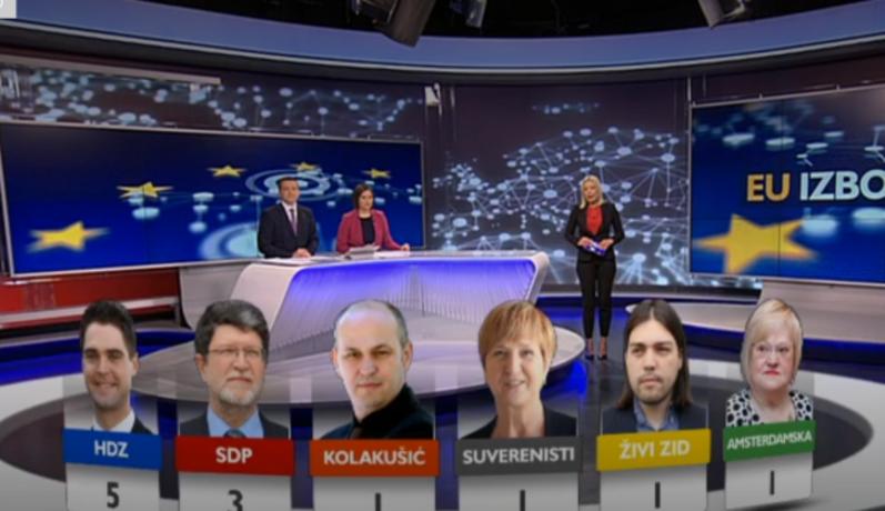 Izlazne ankete! HDZ-u ipak 5 mandata, Kolakušić iznenadio, Most bez mandata...