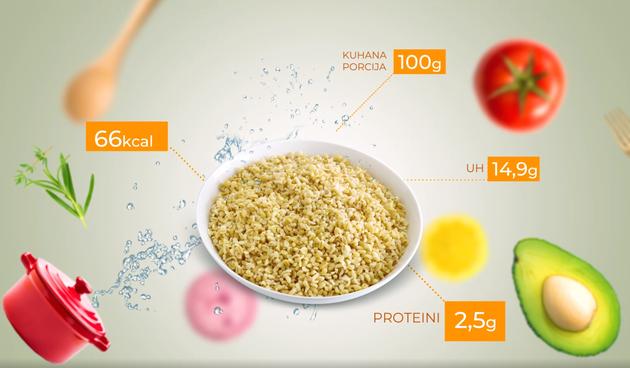 Bulgur pšenica: Egzotična žitarica jednostavne pripreme