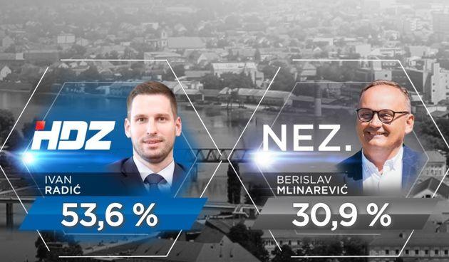Istraživanje Osijek Promocija plus