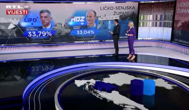 Prvi rezultati lokalnih izbora po županijama (thumbnail)