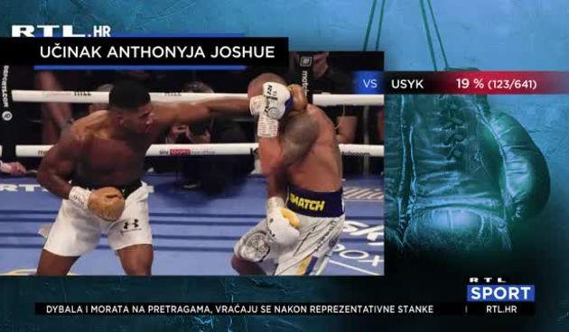 Milun i Babić analizirali Usika i Joshuu: 'Usik ga je nadboksao zbog položaja nogu' (thumbnail)