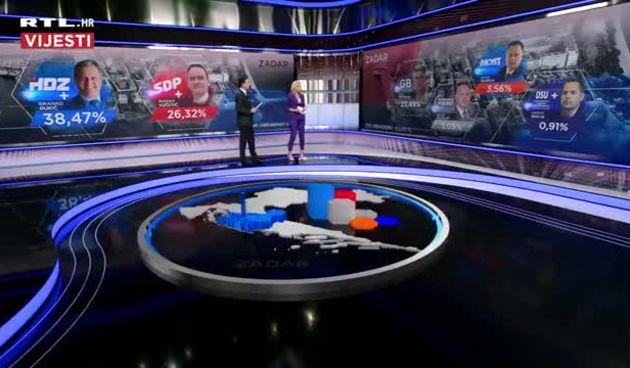 Prvi rezultati lokalnih izbora u Zadru (thumbnail)