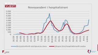 Ministar Beroš: 'Pozivam sve da i dalje aktivno brinemo o našem zdravlju' (thumbnail)
